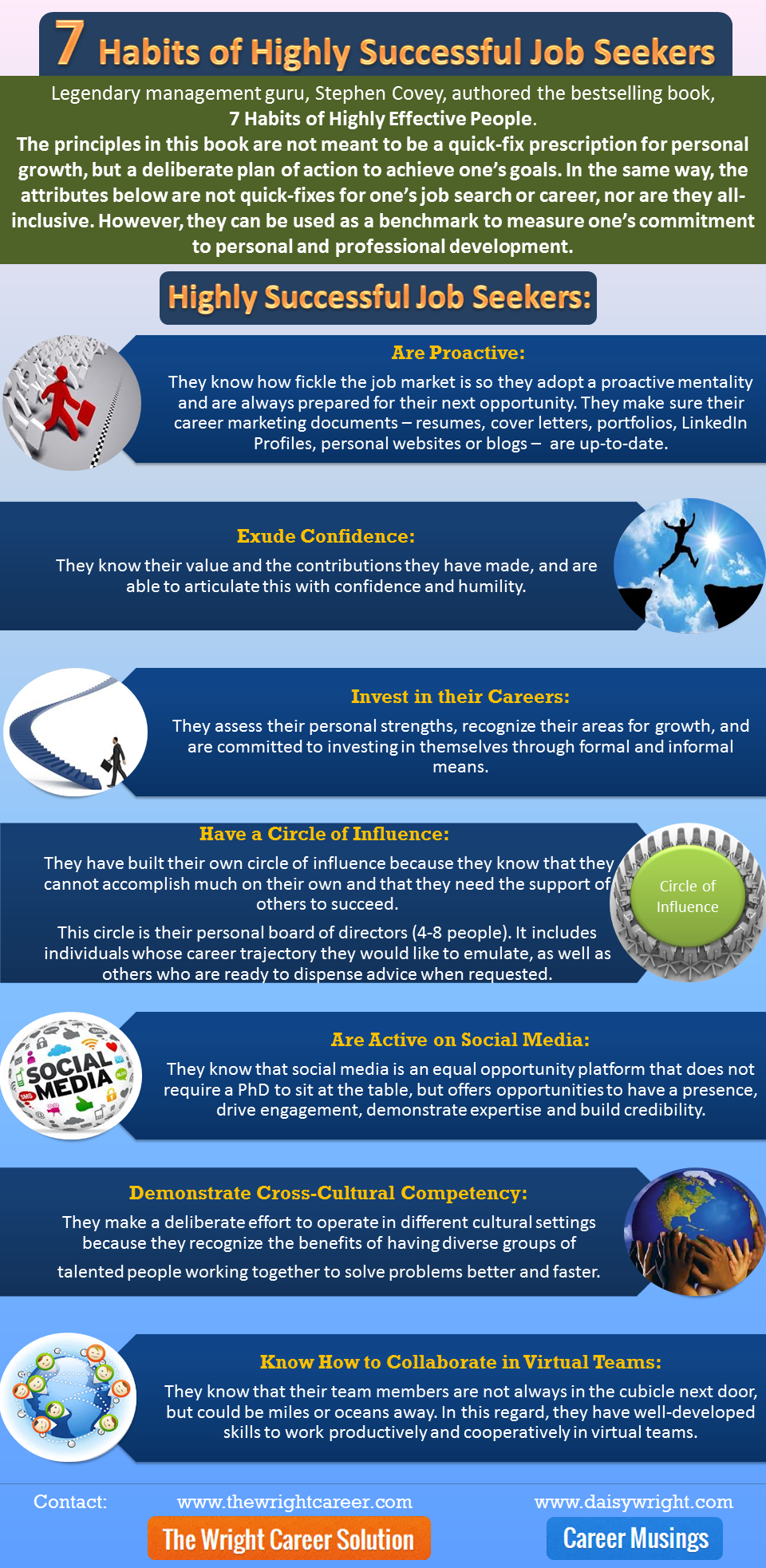 7 traits of highly successful job seekers  infographic